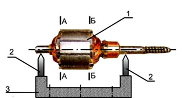 Схематичное изображение приспособления «На ножах»